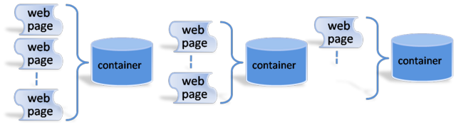 Webcontainers.png